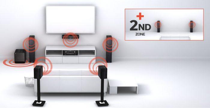 all_zone_tv_audio-marantz-sintoamplificatore-home-theater-streamer-e-network-player-Dolfihifi-dolfi-hifi-firenze-dolfihiend-dolfi-hi-end-altafedeltà-alta-fedeltà-sconto-offerta-sconti-offerte-ribassi-offerta speciale-speciale