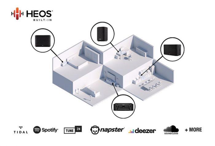 heos_built_marantz-marantz-sintoamplificatore-home-theater-streamer-e-network-player-Dolfihifi-dolfi-hifi-firenze-dolfihiend-dolfi-hi-end-altafedeltà-alta-fedeltà-sconto-offerta-sconti-offerte-ribassi-offerta speciale-speciale
